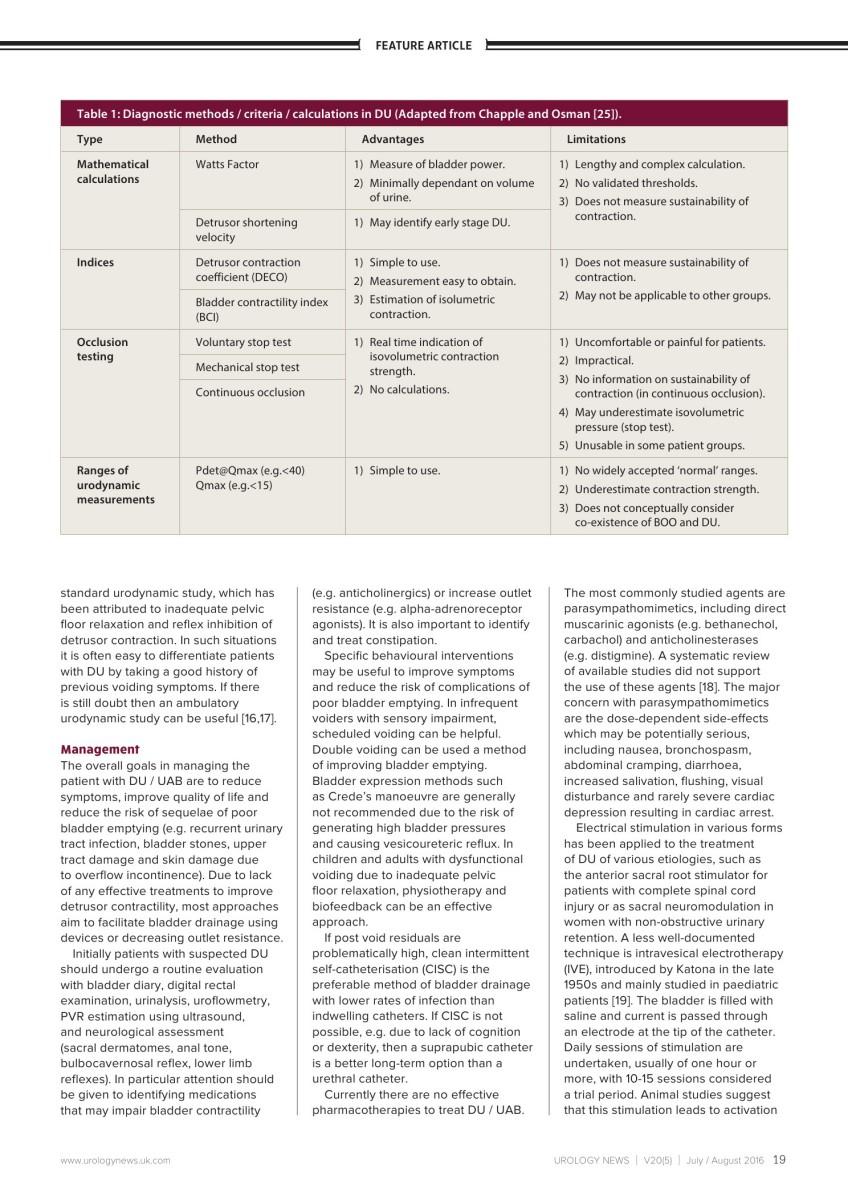 Urology News Magazine